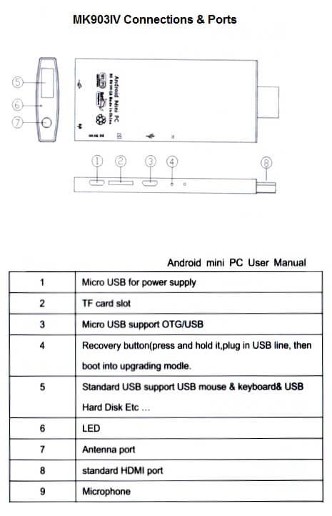 MK903IV_Mini_PC_Layout