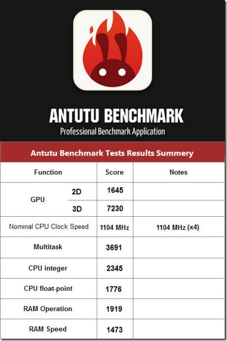 S82_Android_TV_Box_Antutu_Benchmark_Results_thumb.png