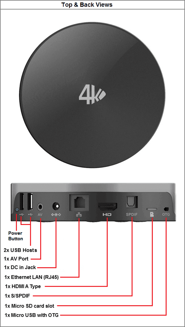 XBMC_Amlogic_S802_Quad_Core_Android_TV_Box_Mini_PC_With_4K_Back_and_front_views_thumb.png