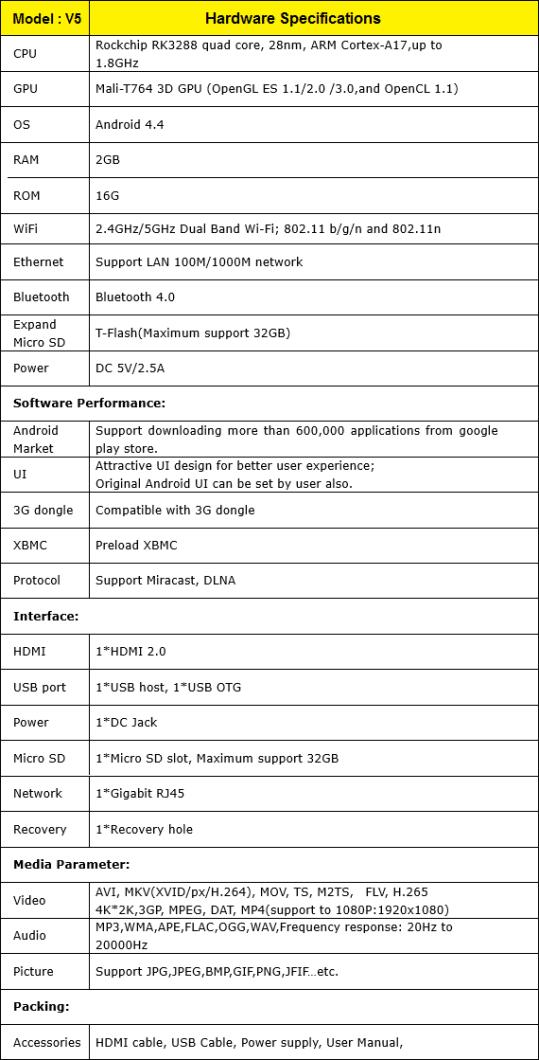 Rikomagic_V5_Quad_Core_Android_TV_Stick_Specs_thumb.png