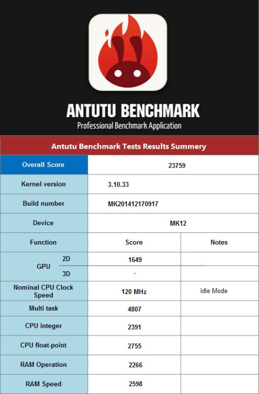Rikomagic_MK12_Quad_Core_Android_TV_Box_Antutu_Test_Results.png
