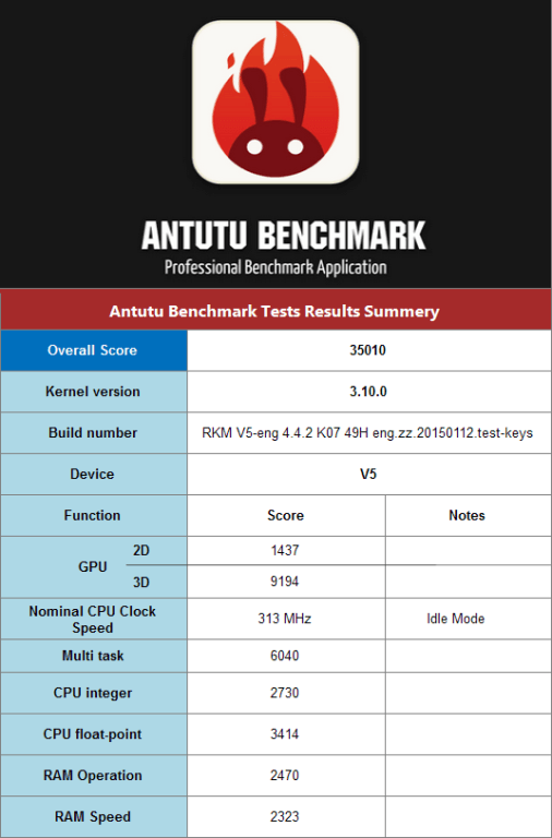 Rikomagic_V5_Quad_Core_Android_Mini_PC_Antutu_Test_Results.png