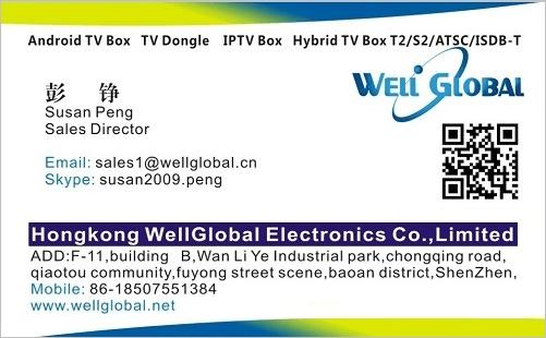 Wellglobal_Contact