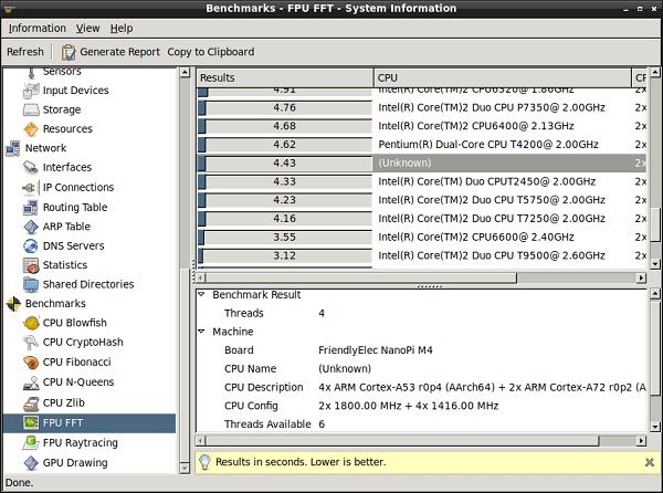 NanoPi M4 Benchmarks 6