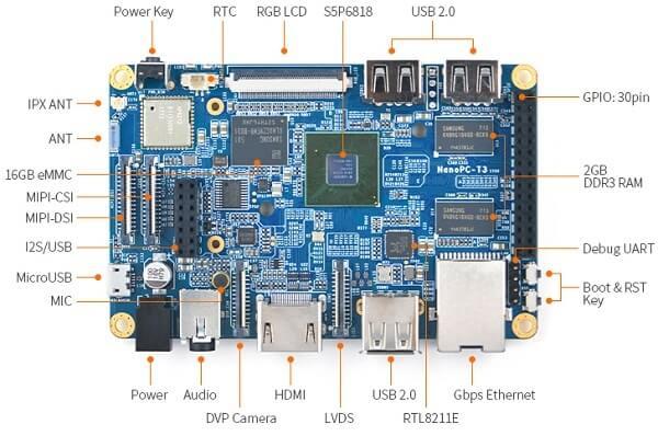 NanoPC T3 Plus Development board